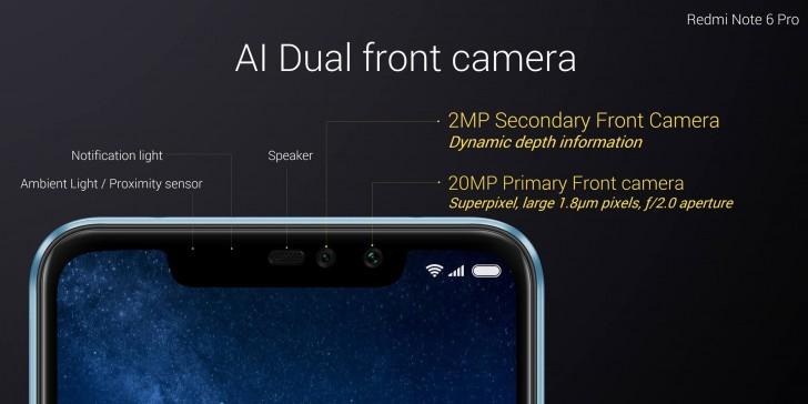 Redmi Note 6 Pro camera
