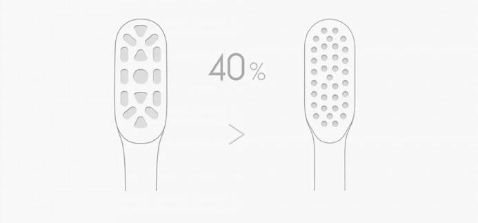 محصول شیائومی - xiaomi سر یدک مسواک برقی شیائومی Xiaomi Mijia Toothbrush برای مدل T500 / T300
